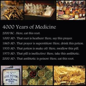 4000 years of medicine